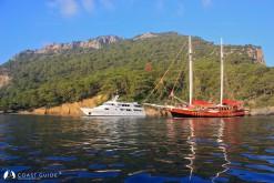 Darboğaz Bay